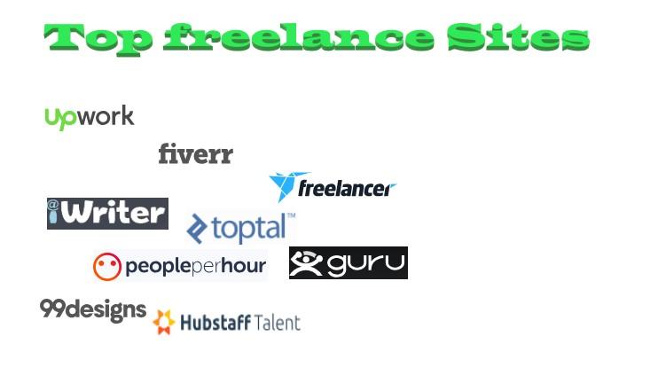Top Freelance Websites | Freelance sites for Earn online